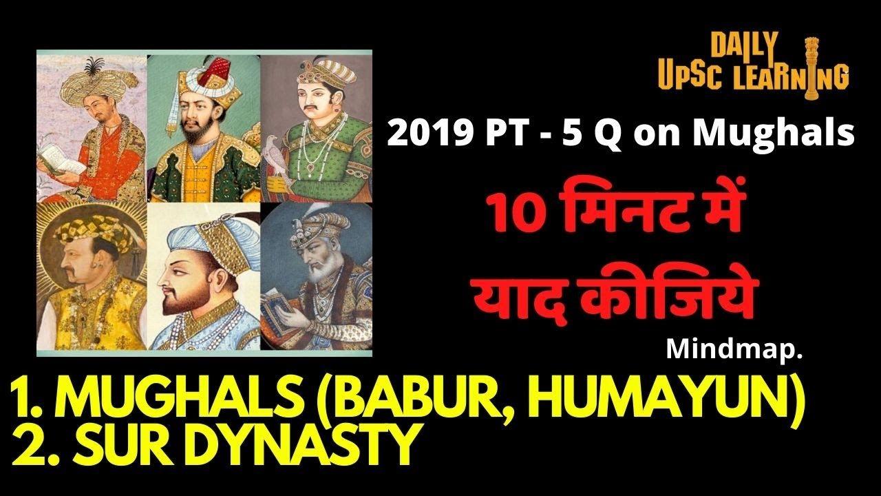 Mughal-Polity
